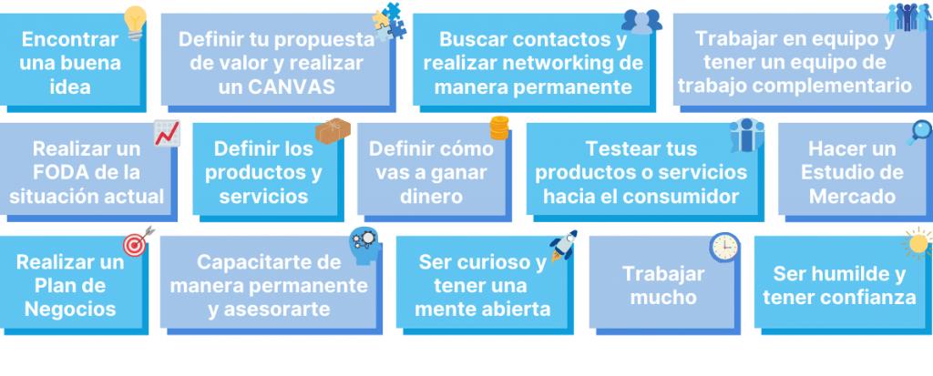 Asesoramiento para emprendedores2_PME Consultores