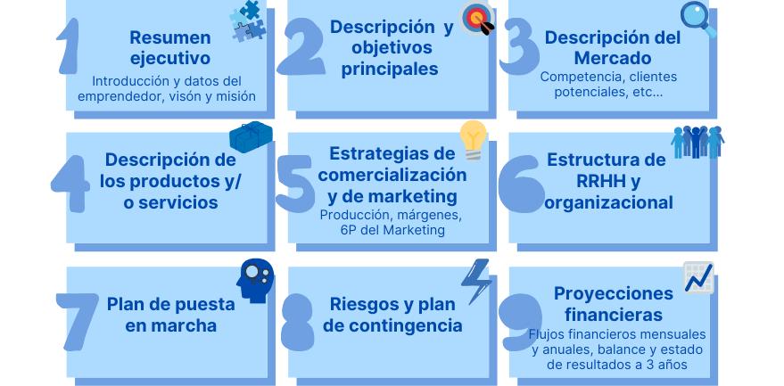 Elaboracion de planes de negocios1_PME Consultores