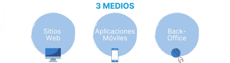 Soluciones Tecnologicas1_PME Consultores